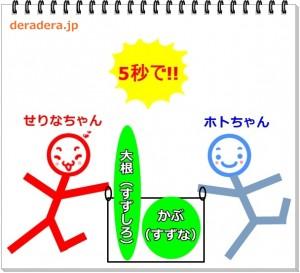 春の七草 覚え方 写真11