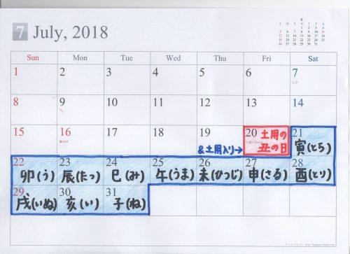 2018年の土用の丑の日(7月)