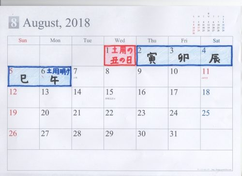 2018年の土用の丑の日(8月)