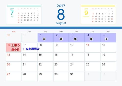 2017年の土用の丑の日(8月)